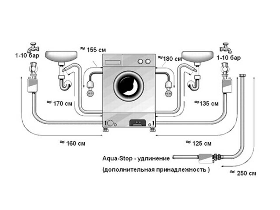 Основаная схема подключения посудомоечной машины