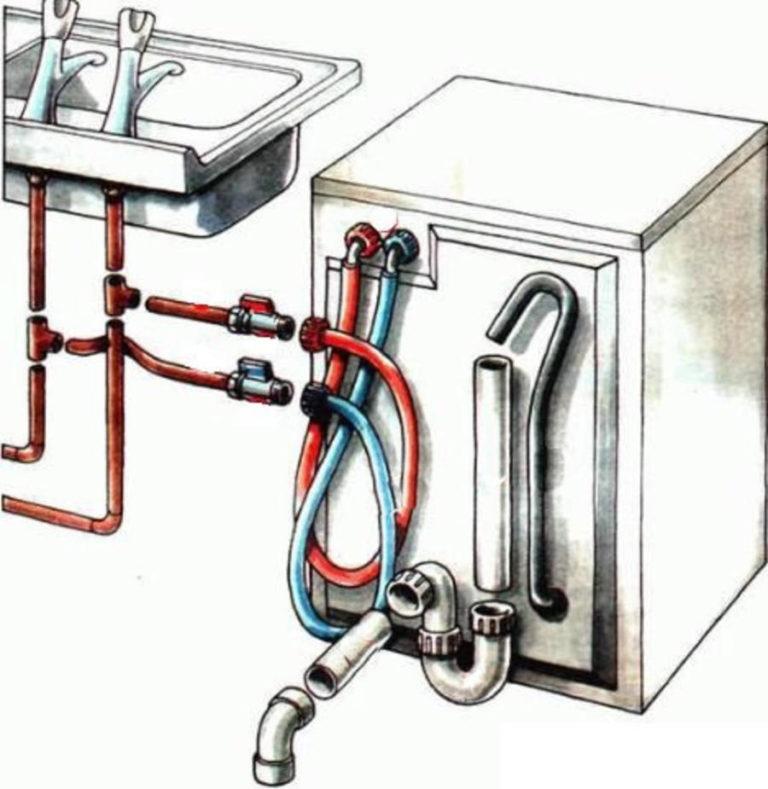 Подключение посудомоечной машины к водопроводу своими руками