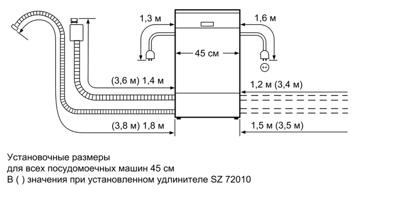 Схема подключения посудомоечной машины Siemens SR64E003RU