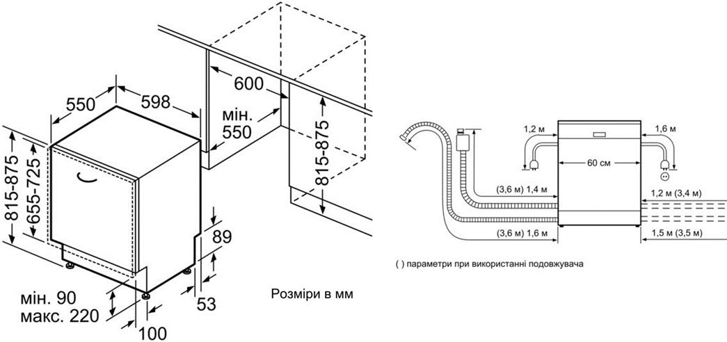 Инструкция по монтажу встраиваемой посудомоечной машины