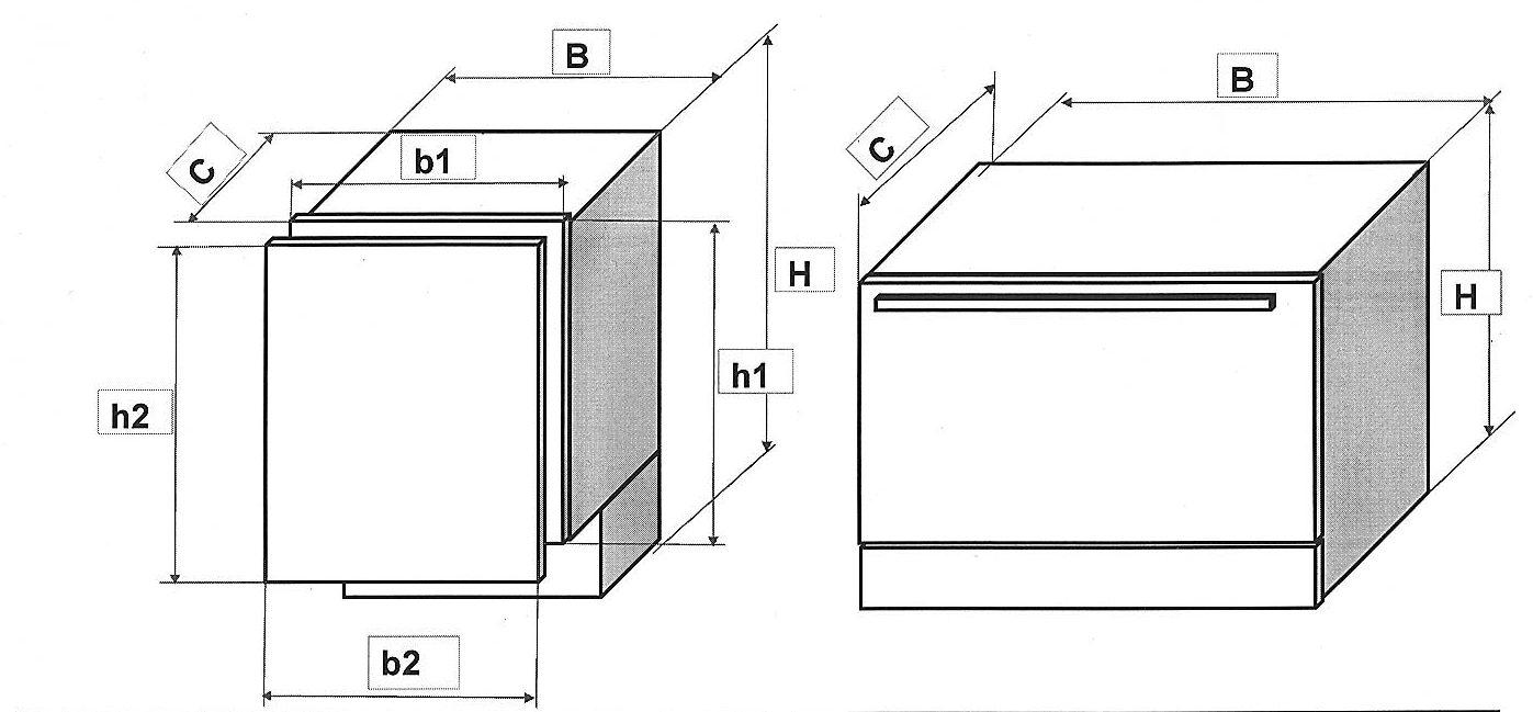 Параметры компактных посудомоечных машин